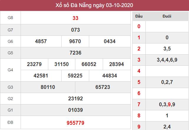 Kết quả xổ số Đà Nẵng thứ 7 ngày 3/10/2020