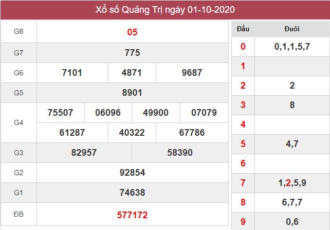Kết quả xổ số Quảng Trị thứ 5 ngày 1/10/2020