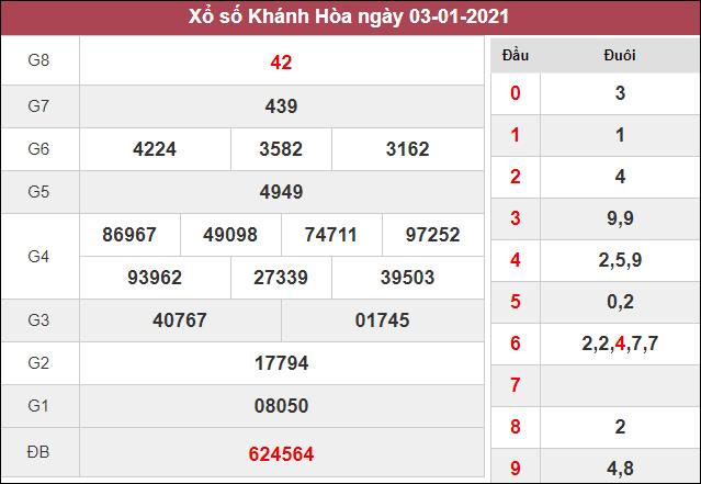 Kết quả xổ số Khánh Hòa chủ nhật ngày 3/1/2021