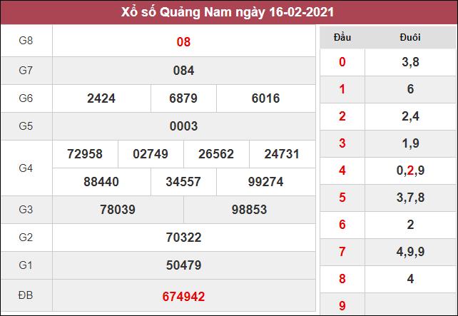 Kết quả xổ số Quảng Namthứ 3 ngày 16/2/2021