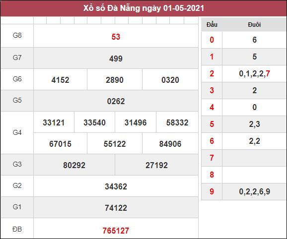 Kết quả xổ số Đà Nẵng thứ 7 ngày 1/5/2021