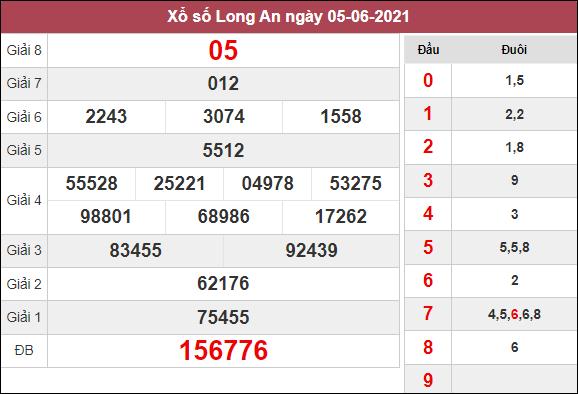 Kết quả xổ số Long An thứ 7 ngày 5/6/2021